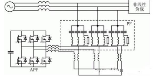 混合型有源滤波器
